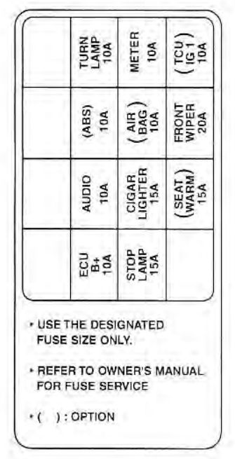 Miraculous For 2007 Kia Sedona Fuse Box Basic Electronics Wiring Diagram Wiring Cloud Grayisramohammedshrineorg