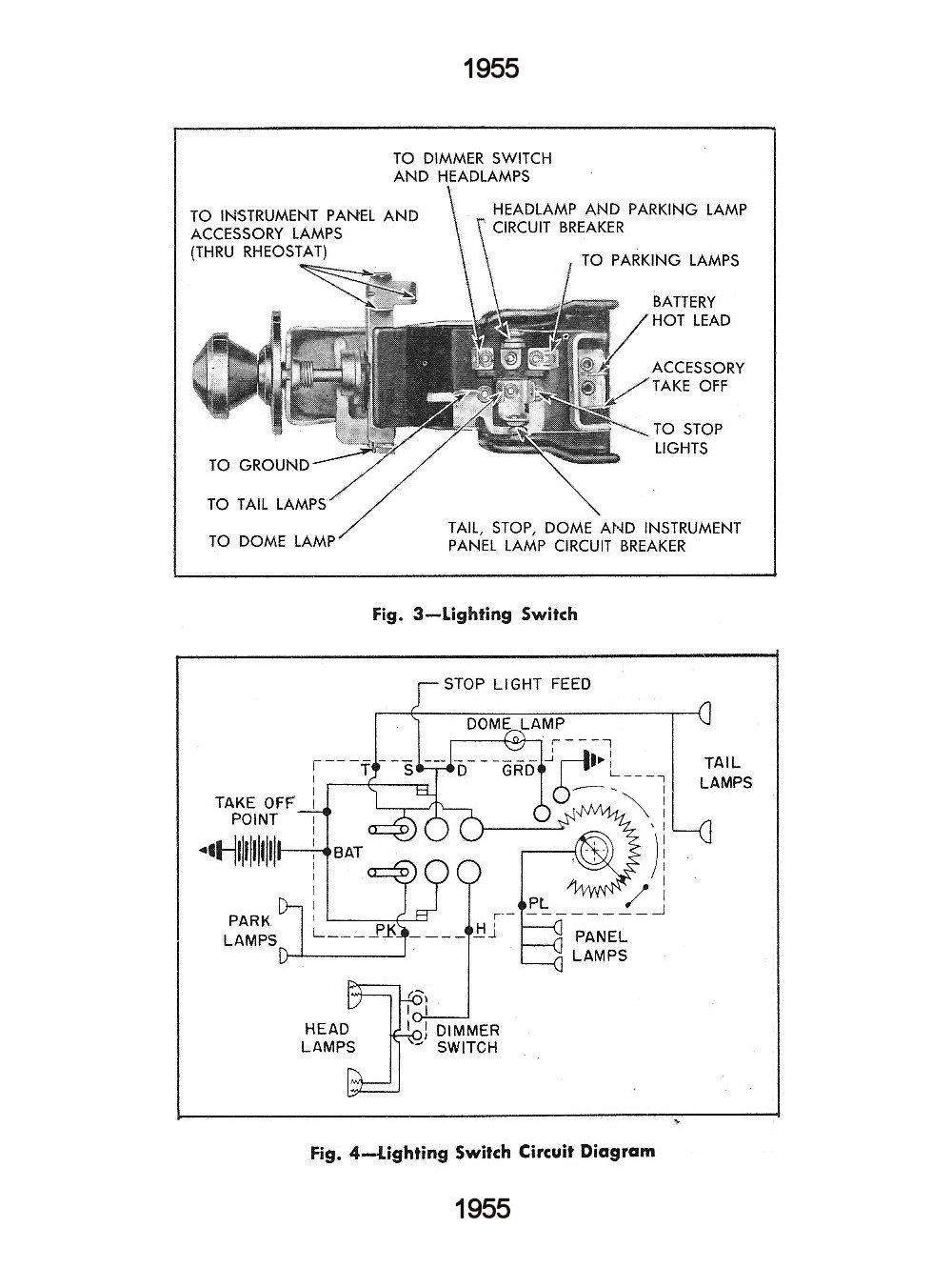 Pleasing 1984 Chevy C10 Fuse Box Diagram Basic Electronics Wiring Diagram Wiring Cloud Hemtegremohammedshrineorg
