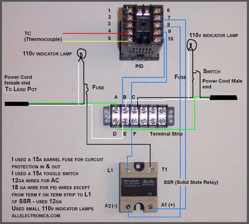 Wondrous Pid Wiring Diagram Powder Coat Wiring Diagram Wiring Cloud Waroletkolfr09Org
