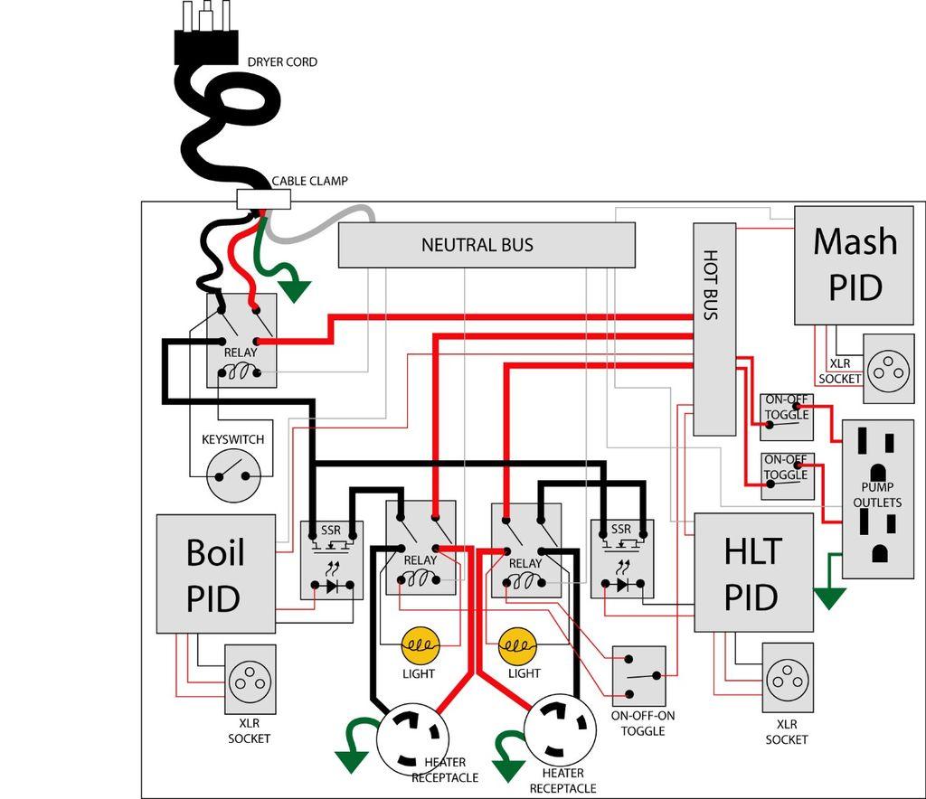 Yb 0893  Pid Controller Wiring Diagrams Download Diagram