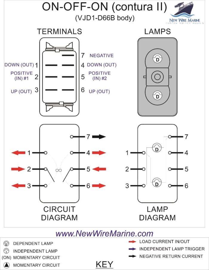 [QNCB_7524]  HZ_2422] 2 Toggle Switch Wire Diagram Schematic Wiring   Switch To Schematic Wiring Diagrams      Botse Syny Omen Nful Inama Benkeme Mohammedshrine Librar Wiring 101
