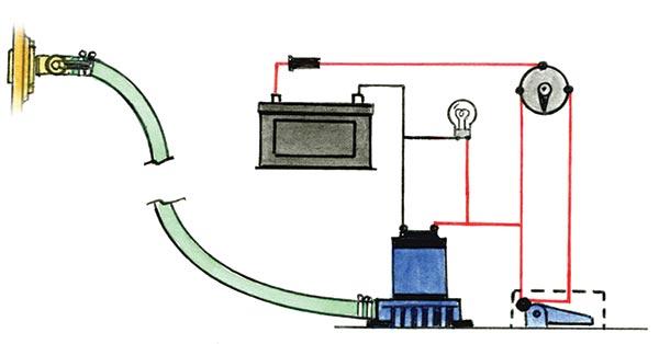 Fine Installing A Bilge Pump Boattech Boatus Wiring Cloud Domeilariaidewilluminateatxorg