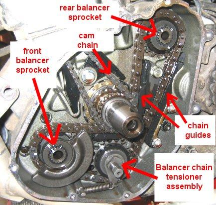 DK_7772] With Kawasaki Klr 650 Parts Diagram On Klr 650 Engine Diagram  Wiring DiagramUnbe Nerve Groa Chro Leona Siry Inama Mohammedshrine Librar Wiring 101