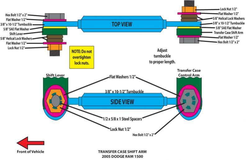 [DIAGRAM_3US]  WG_9731] Dodge 2002 2005 Dodge Ram 4X4 Transfer Case Shifter Control  Linkage Schematic Wiring | 2005 Dodge Ram 1500 Transfer Case Wiring Diagram |  | Onica Aidew Illuminateatx Librar Wiring 101