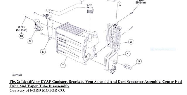 2010 Ford F150 Fuel Filter Wiring Diagram Frame Frame Cfcarsnoleggio It