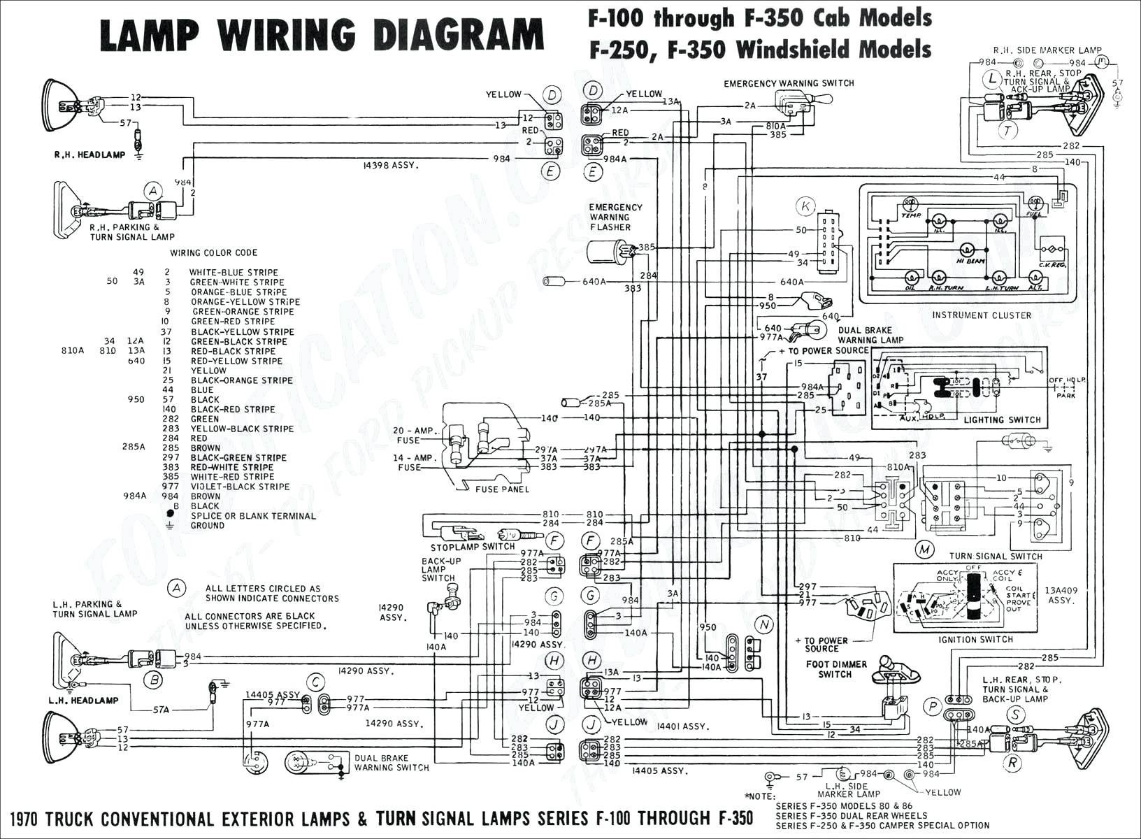 1999 Ford Ranger Stereo Wiring Diagram from static-cdn.imageservice.cloud