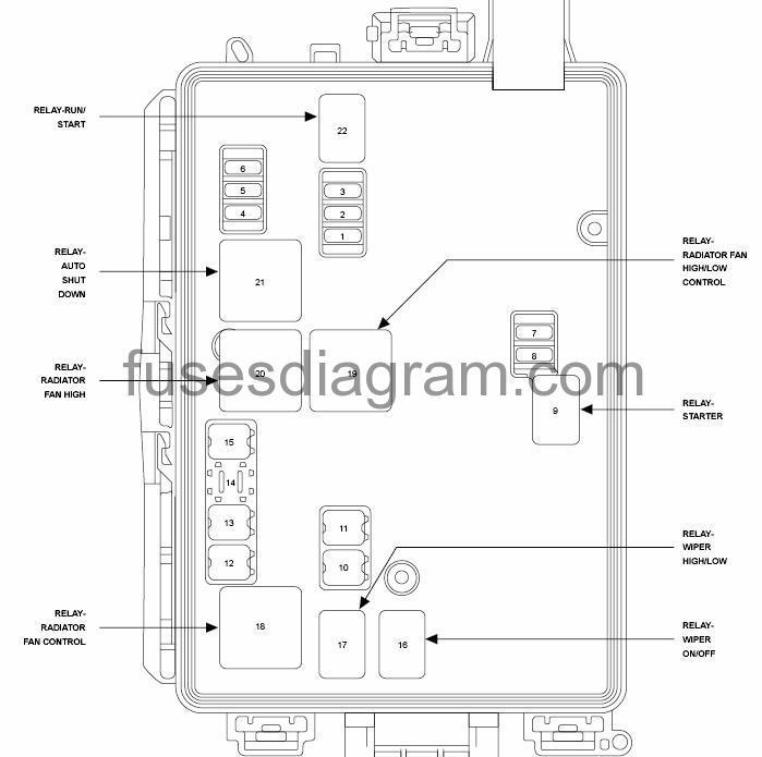 2009 dodge charger wiring diagrams automotive zm 2860  diagram on 300 fuse box diagram 2010 dodge charger radio  fuse box diagram 2010 dodge charger