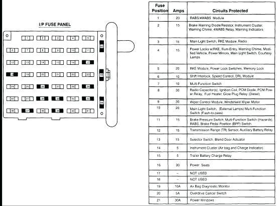 Ford Transit Mark 7 Fuse Box - 2004 Dodge Ram Fuel Filter Location -  bosecar.lalu.decorresine.itWiring Diagram Resource