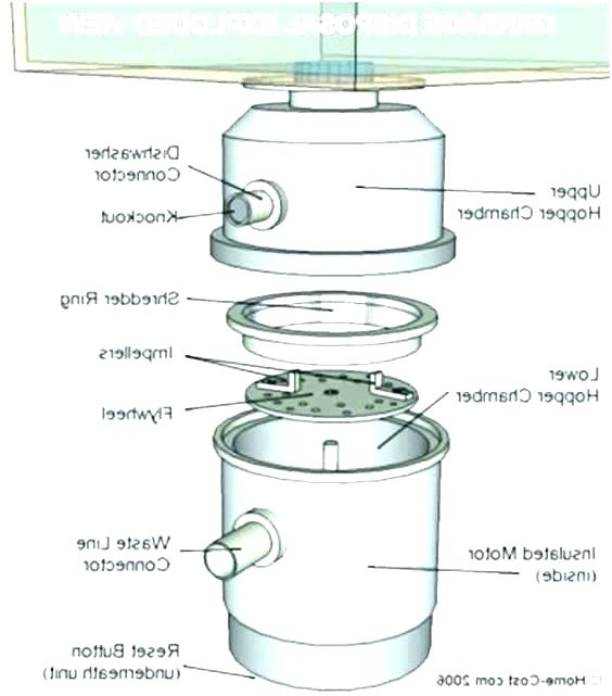 [QMVU_8575]  OX_3194] Garbage Disposal Drain Diagram Free Download Wiring Diagram  Download Diagram   Wiring Diagram For A Garbage Disposal      Hapolo Itive Lukep Xero Mohammedshrine Librar Wiring 101
