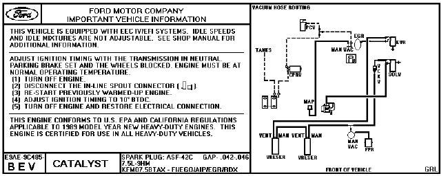 MA_5128] 1992 Ford F 350 460 Engine Fuel Injector Wiring Diagram Wiring  DiagramHete Ntnes Stre Elec Mohammedshrine Librar Wiring 101