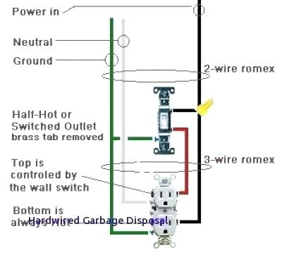 Fabulous Disposal Switch Garbage Wall Air For Momentary Wiring Cloud Filiciilluminateatxorg