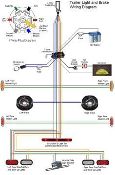 [WLLP_2054]   NH_5078] Pin Trailer Connector Wiring Diagram Furthermore 4 Wire Trailer  Wiring Free Diagram | 7 Round Wiring Diagram For Vermeer Trailer |  | Sianu Inrebe Ponge Bocep Mohammedshrine Librar Wiring 101