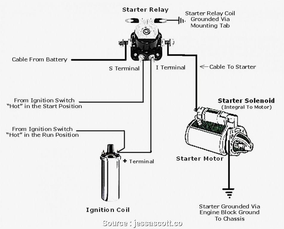 AM_2646] Ignition Switch Wiring Diagram On Ignition Starter Switch Wiring  Wiring DiagramWww Mohammedshrine Librar Wiring 101