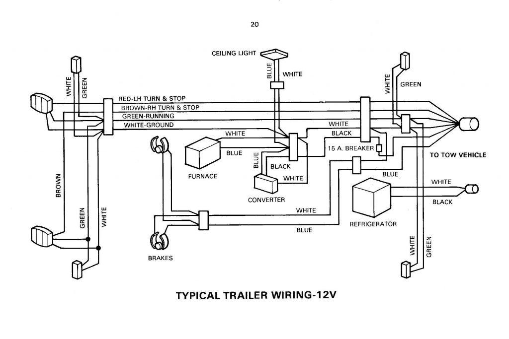 Rockwood Trailer Wiring Diagram - Wiring Diagram