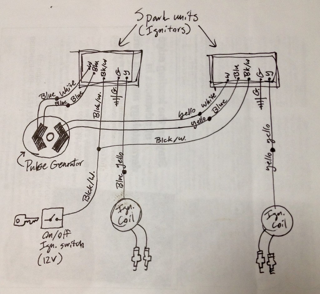 Fantastic Cdi Electronic Ignition Conversion Wiring Schematic Honda Flickr Wiring Cloud Biosomenaidewilluminateatxorg