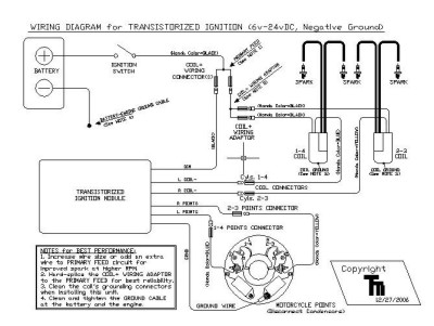 Dyna 2000i Ignition Wiring Diagram - Kawasaki 250 Fuse Box -  pump.pujaan-hati.jeanjaures37.frWiring Diagram Resource