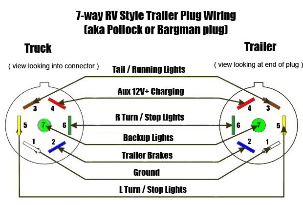 [EQHS_1162]  Wiring Diagram For Car Trailer With Electric Kes - 2011 Fuse Box for Wiring  Diagram Schematics | Interstate Cargo Trailer Wiring Diagram |  | Wiring Diagram Schematics