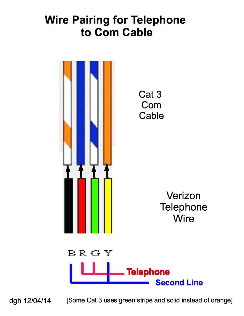 Wondrous Cat 3 Wiring Color Code Wiring Diagram Wiring Cloud Domeilariaidewilluminateatxorg