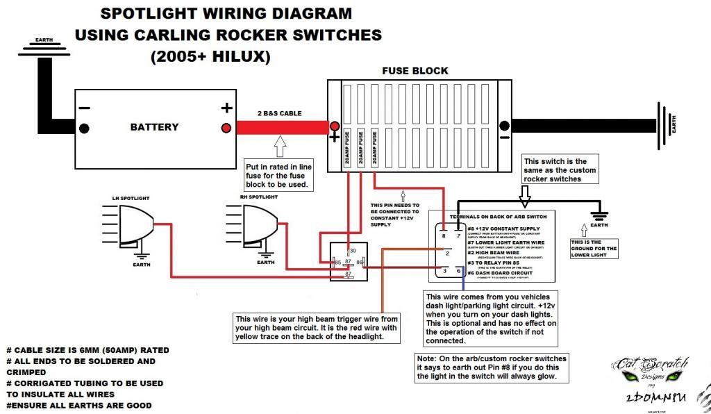 Spotlight Wiring Diagram For Landcruiser - 2008 Mustang Wiring Diagram  1997-dakota.au-delice-limousin.fr   Spotlight Wiring Diagram For Landcruiser      Bege Wiring Diagram Full Edition