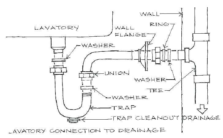 Kitchen Sink Drain Parts Diagram | Taraba Home Review