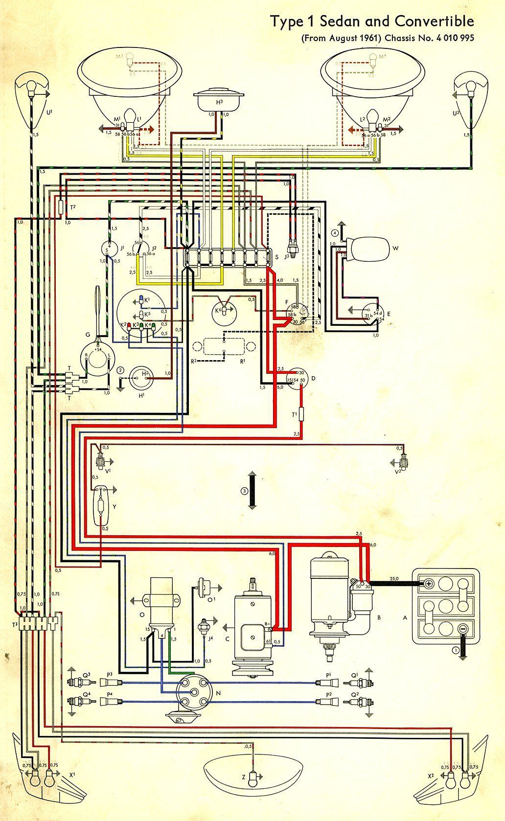 Cool Vw Type 1 Wiring Diagram Basic Electronics Wiring Diagram Wiring Cloud Onicaalyptbenolwigegmohammedshrineorg