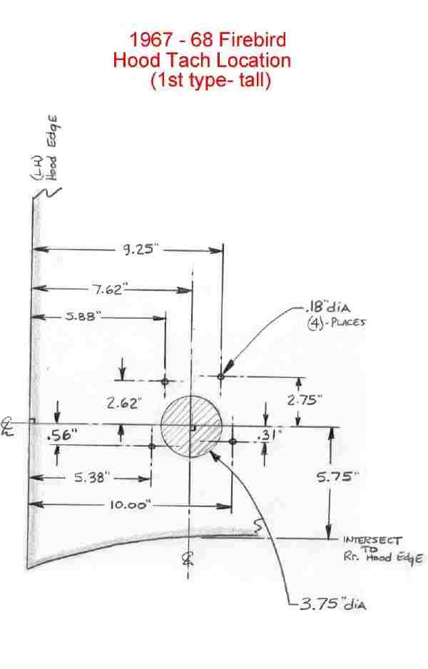 AV_9939] Pontiac Hood Tach Wiring Diagram Free DiagramExmet Omit Garna Mohammedshrine Librar Wiring 101
