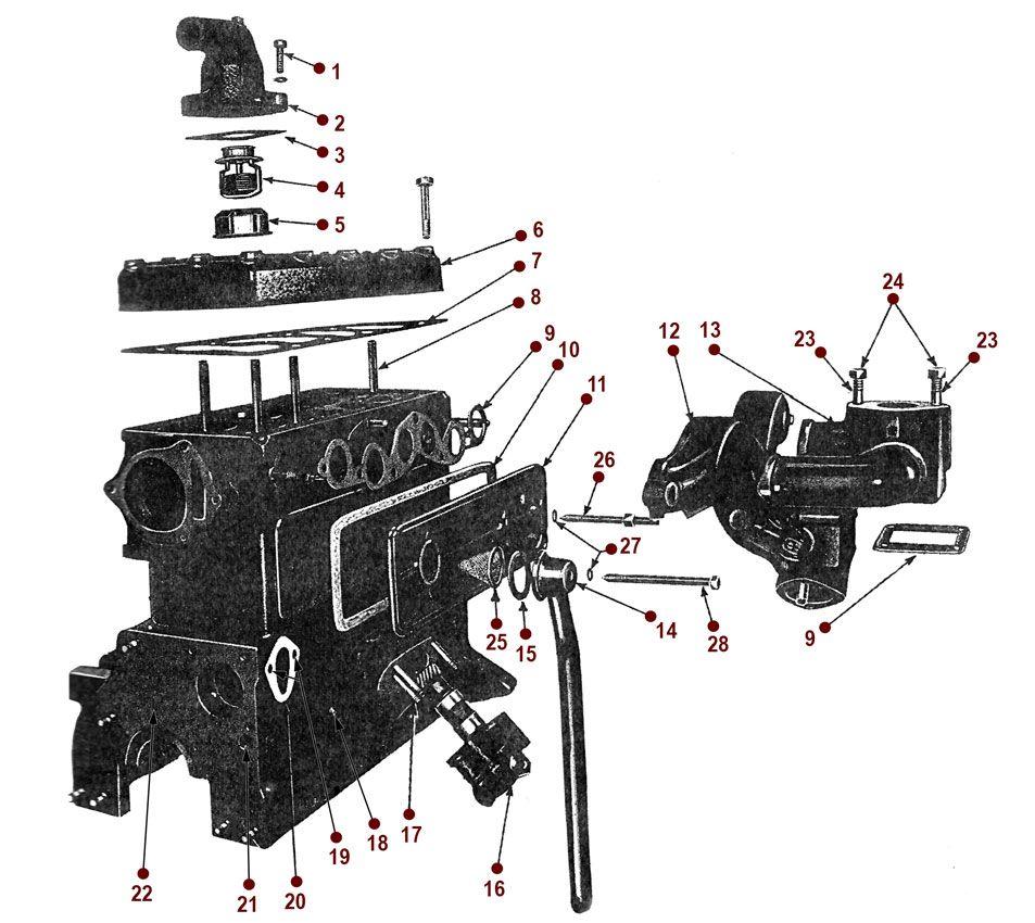 Fabulous Wrg 7265 Jeep Engine Diagram Wiring Cloud Waroletkolfr09Org