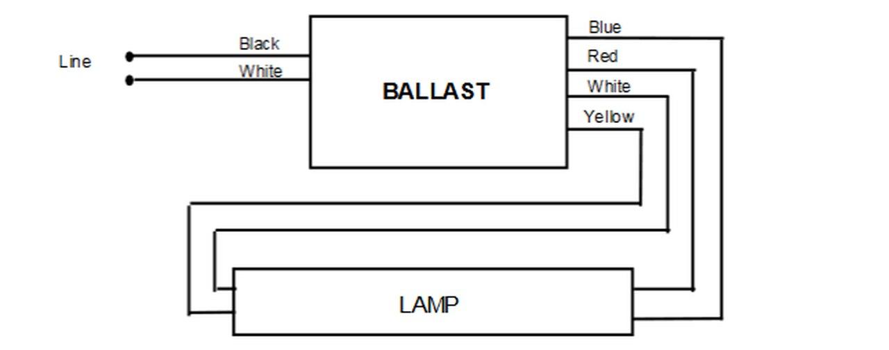 Magnetek Ballast Wiring Diagram
