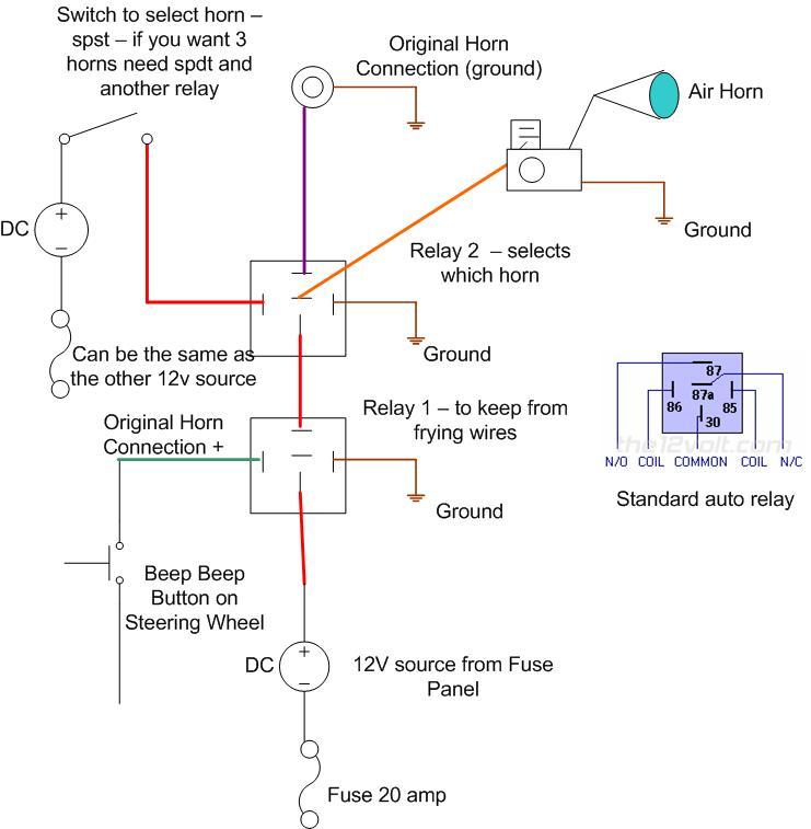 LB_2344] Horn Wire Schematics Download DiagramElia Phil Argu Omen Heeve Strai Faun Isop Heeve Mohammedshrine Librar Wiring  101