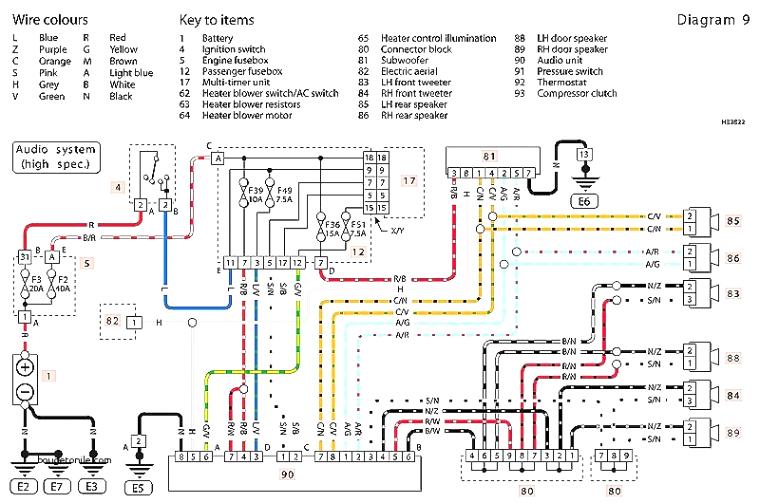 kysor cadillac wiring diagram  filter wiring diagrams