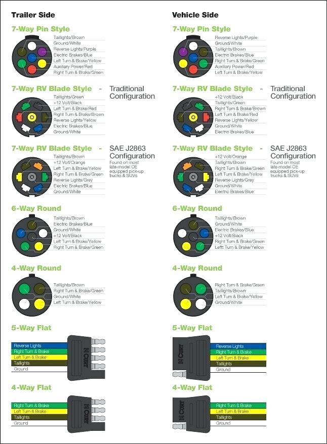 Yr 4076 4 Round Trailer Connector Wiring Diagram