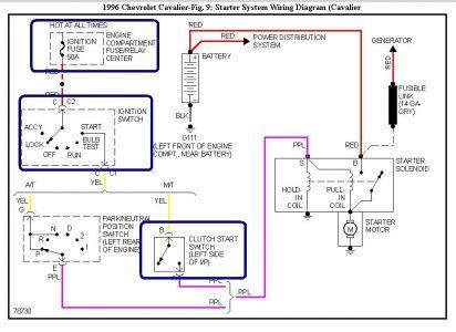 1996 Chevrolet Cavalier Wiring Diagram Wiring Diagrams Deliver Deliver Miglioribanche It