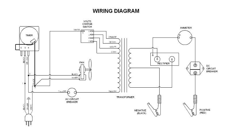 Battery Charger Wiring Diagrams - Wrangler Jk Fuse Diagram for Wiring  Diagram Schematics | Battery Charger Wiring Diagrams |  | Wiring Diagram Schematics