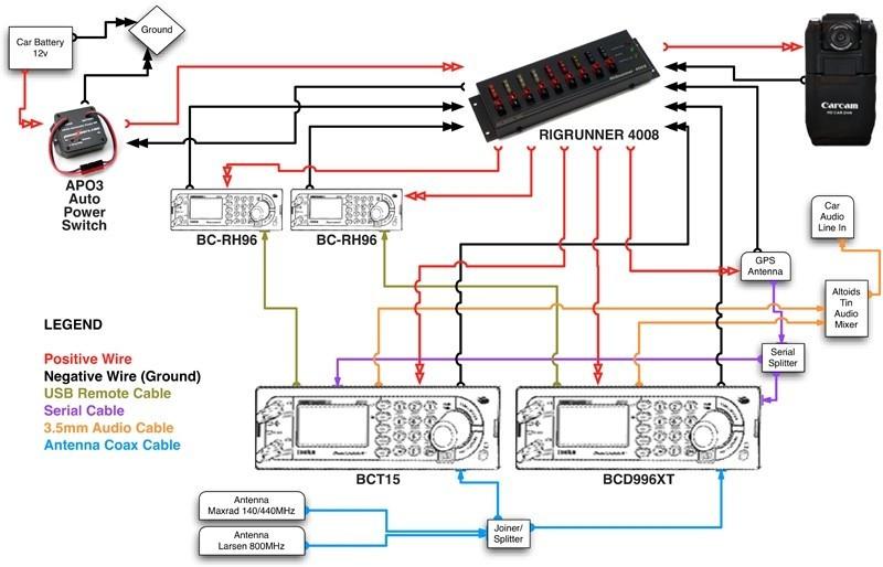 2012 ford escape wiring diagram nf 6020  2012 ford escape fuse box diagram download diagram 2012 ford escape trailer wiring diagram ford escape fuse box diagram