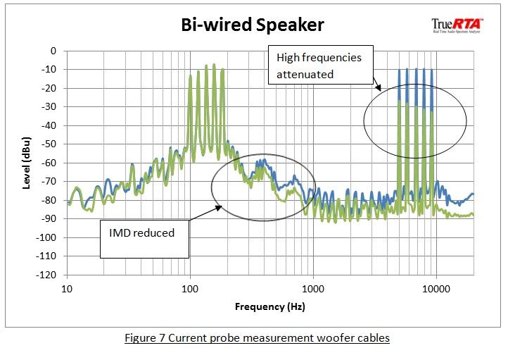 Awe Inspiring Bi Wiring Speakers An Exploration Of The Benefits Wiring Cloud Eachirenstrafr09Org
