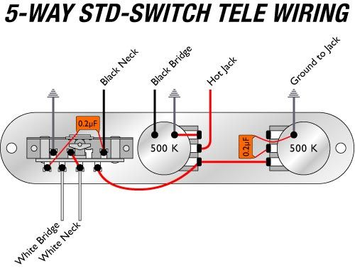 Fender Telecaster Hs Wiring Diagram from static-cdn.imageservice.cloud