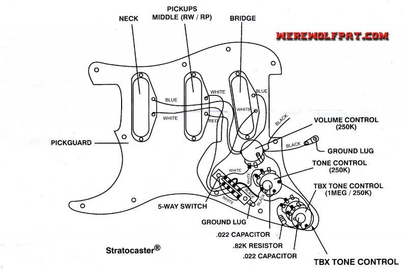 gretsch astro jet wiring diagram  g2 wiring diagram