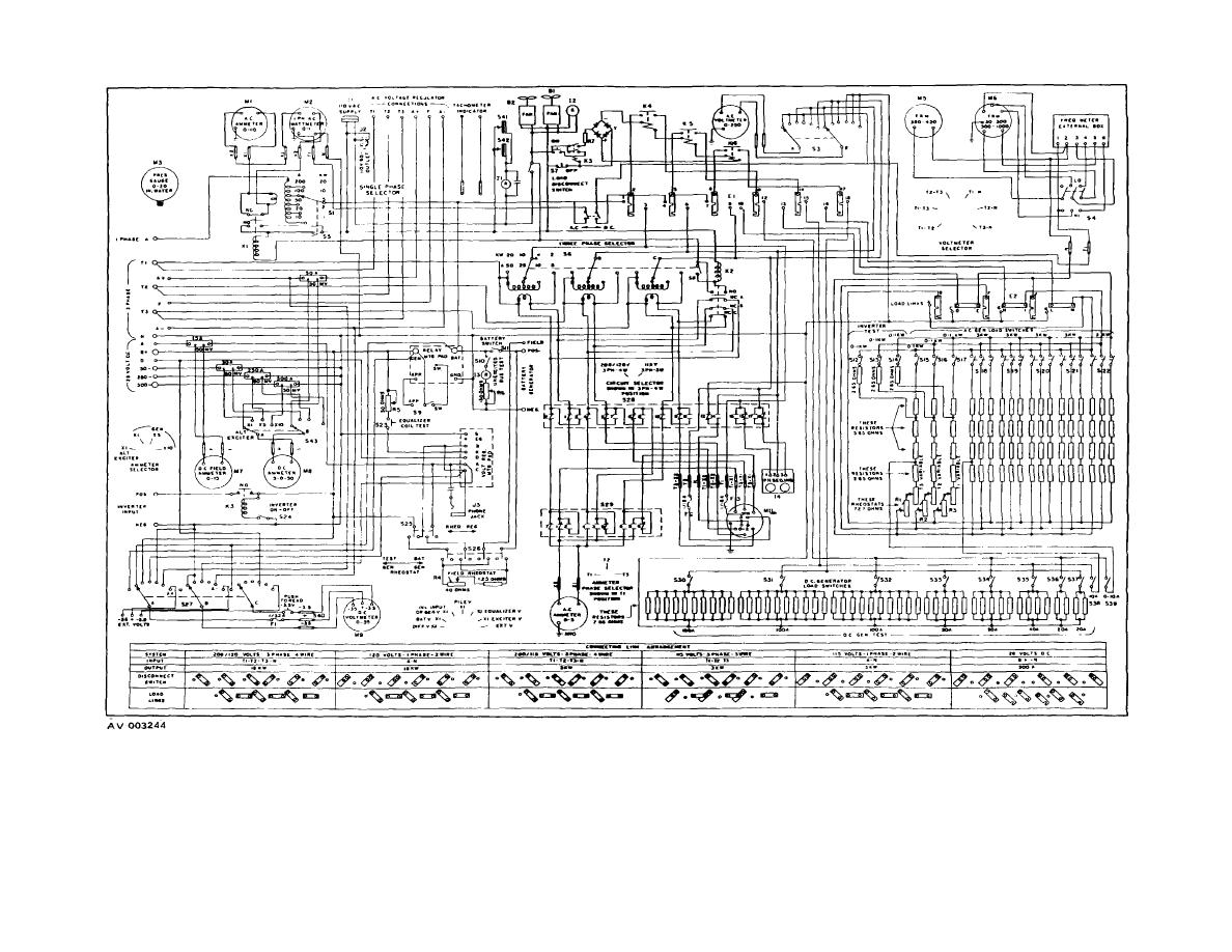 reading schematics wiring diagrams ak 9548  reading electrical schematic diagrams on aircraft wiring  schematic diagrams on aircraft wiring