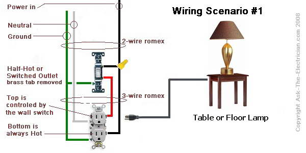 Ho 3878 Thread How To Wire A 2switch Electrical Outlet Wiring Diagram