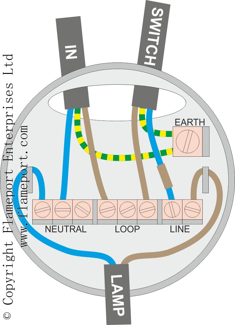 XZ_4656] Electrical Wiring For Lighting Wiring DiagramZidur Olyti Embo Ungo Momece Mohammedshrine Librar Wiring 101