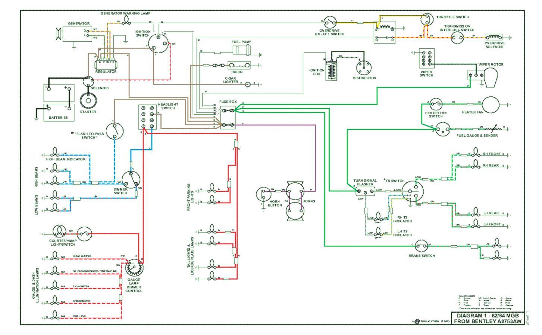 BC_6070] Gem Electric Car Wiring Diagram Wiring Diagram   Gem E2 Electric Vehicle Wiring Diagram      Lotap Throp Itis Stre Over Marki Xolia Mohammedshrine Librar Wiring 101