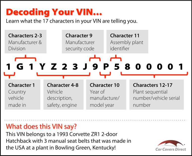 Cs 7324 Vin Number Decoder Vehicle Identification Number