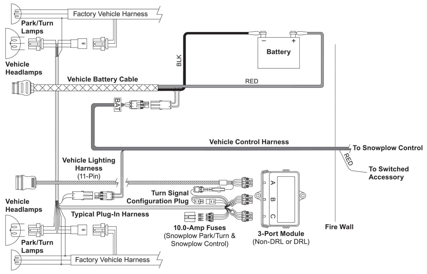 fire truck wiring diagram free picture schematic fisher plow controller wiring harness wiring diagram data  fisher plow controller wiring harness