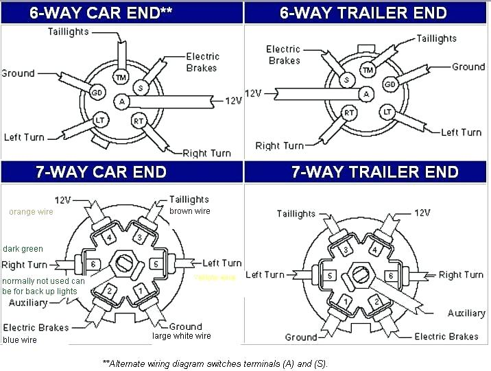 electrical trailer ke wiring diagram bf 0045  chevy trailer ke wiring  bf 0045  chevy trailer ke wiring