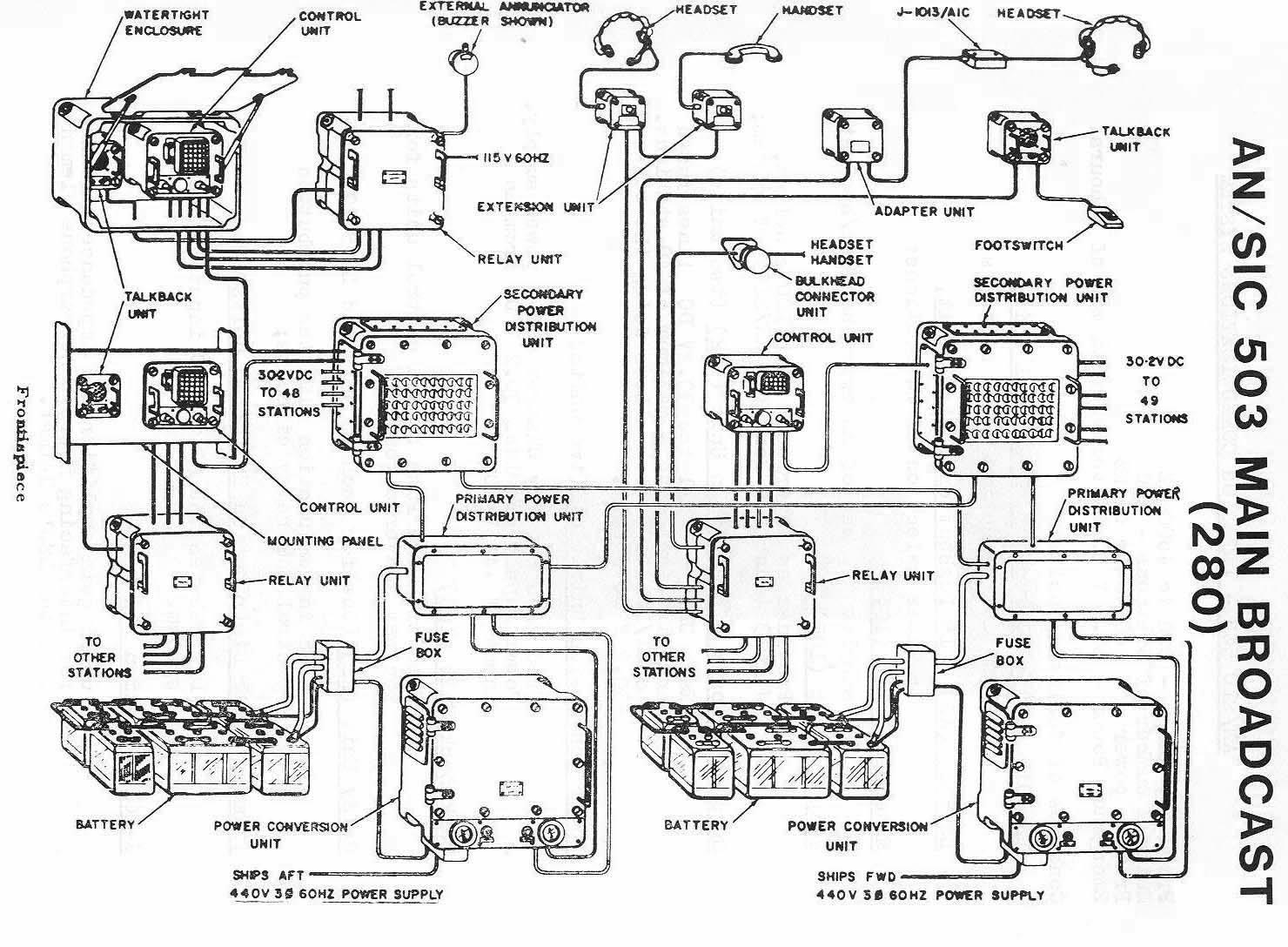 Admirable Broadcast Fm Transmitter Auto Electrical Wiring Diagram Wiring Cloud Orsalboapumohammedshrineorg