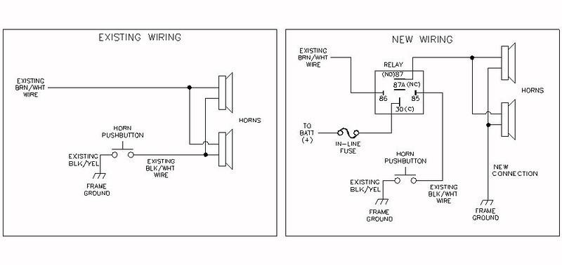Fabulous Dual Horn Relay Wiring Wiring Diagram Yer Wiring Cloud Picalendutblikvittorg