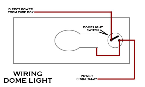 Sensational Dome Light Wiring Wiring Diagram Panel Wiring Cloud Intelaidewilluminateatxorg