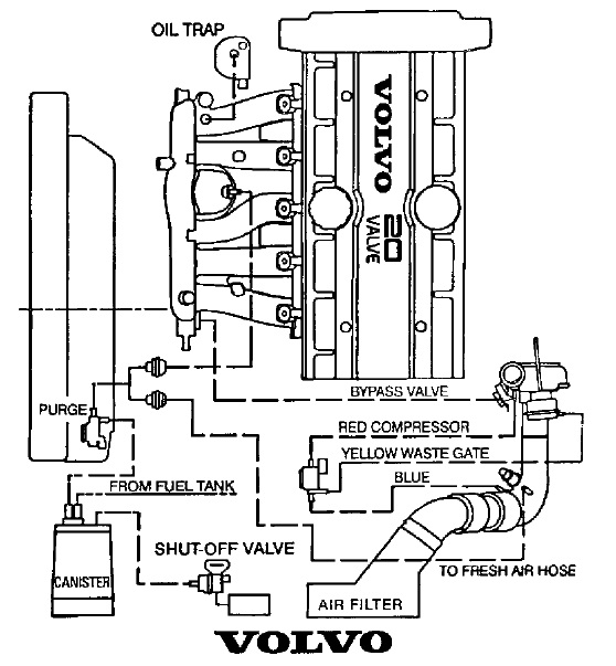 2004 volvo xc90 engine diagram - wiring diagram snow-note-b -  snow-note-b.agriturismoduemadonne.it  agriturismo due madonne