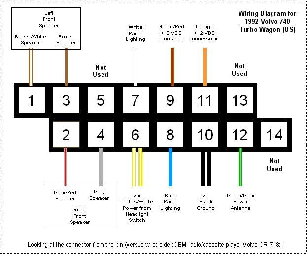 volvo 850 radio wiring harness diagram ho 7957  volvo radio wiring diagram wiring diagram  volvo radio wiring diagram wiring diagram