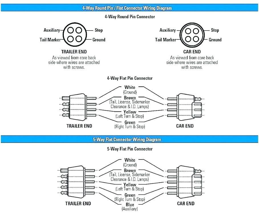 WM_3375] 5 Way Round Trailer Plug Wiring DiagramLukep Hisre Odga Mohammedshrine Librar Wiring 101